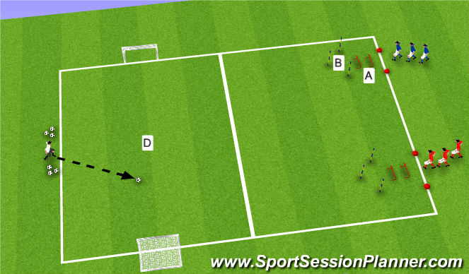Football/Soccer Session Plan Drill (Colour): Part II: SAQ 1v1