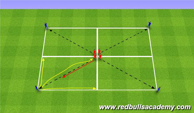 Football/Soccer Session Plan Drill (Colour): Dribbling - Opposed