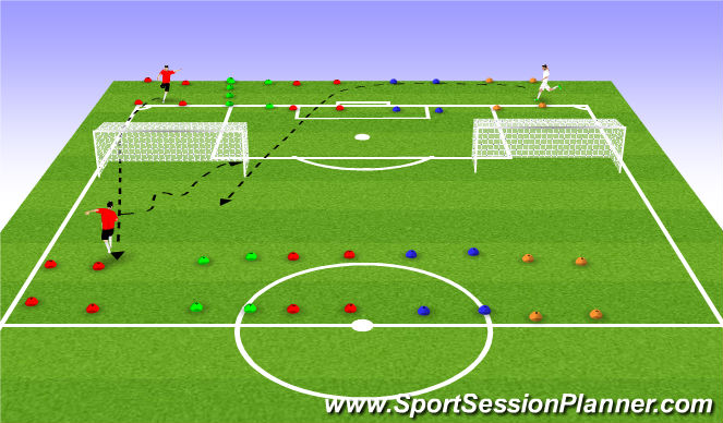 Football/Soccer Session Plan Drill (Colour): Service accuracy/heading framework
