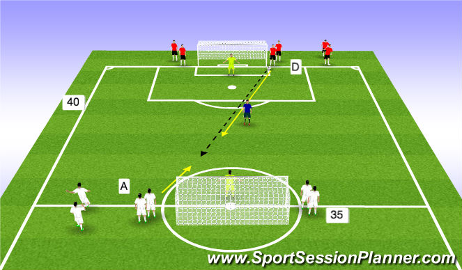 Football/Soccer Session Plan Drill (Colour): 3v3 defensive principles