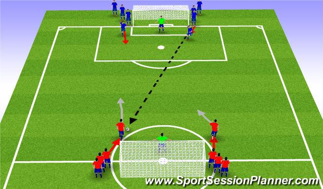 Football/Soccer Session Plan Drill (Colour): 2 v 2