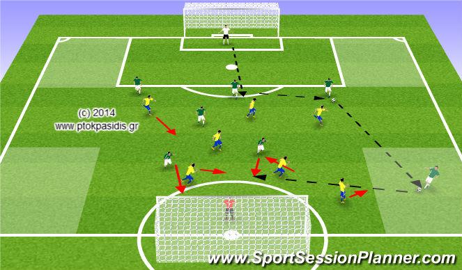 Football/Soccer Session Plan Drill (Colour): ΤΑΚΤΙΚΗ-ΠΑΙΧΝΙΔΙ ΑΠΟ ΤΑ ΑΚΡΑ