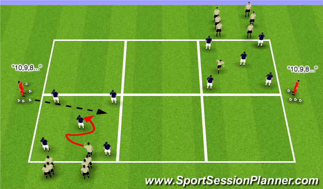 "Football/Soccer Session Plan Drill (Colour): Stage I Technical Warm-up ""Quick Possession/Immediate Chase"""