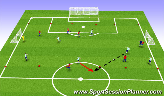 Football/Soccer Session Plan Drill (Colour): Scrimmage Wide Flanks