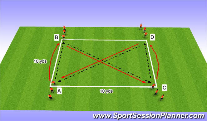 Football/Soccer Session Plan Drill (Colour): Two Touches