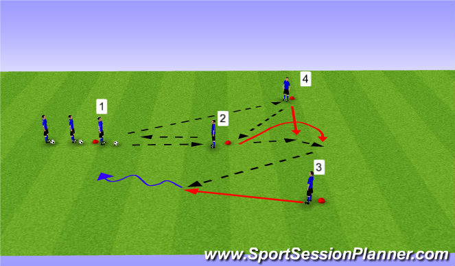 Football/Soccer Session Plan Drill (Colour): Passing Y 5