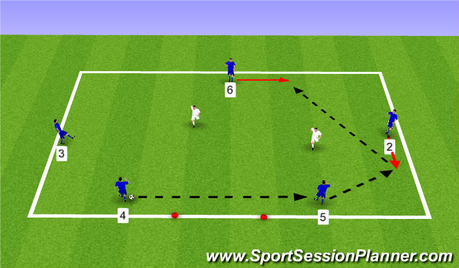 Football/Soccer Session Plan Drill (Colour): Stage I - Technical Warm Up