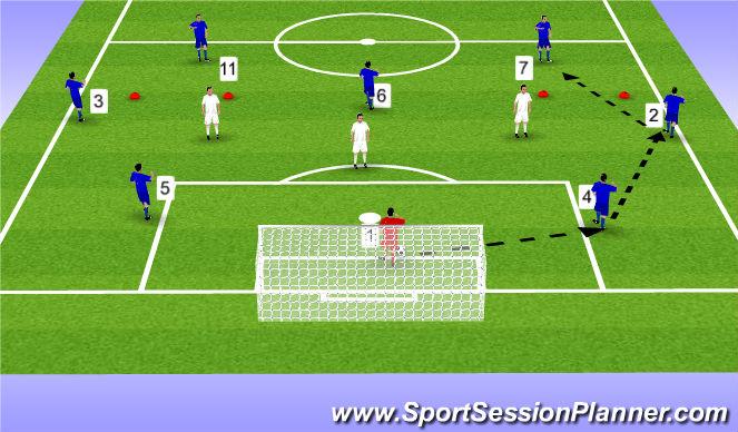 Football/Soccer Session Plan Drill (Colour): Stage II - SSG - 4v2->5v4
