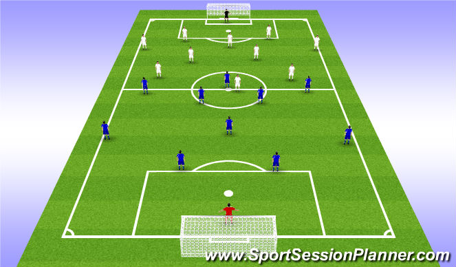 Football/Soccer Session Plan Drill (Colour): Stage IV - 11v11