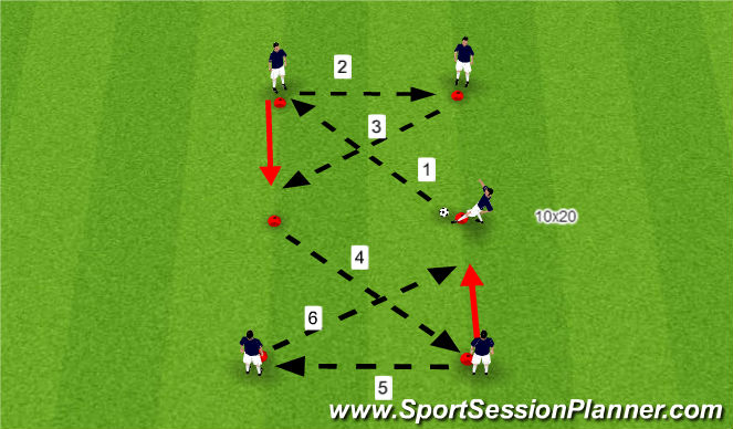 Football/Soccer Session Plan Drill (Colour): SII Small Sided Activity Passing Patterns