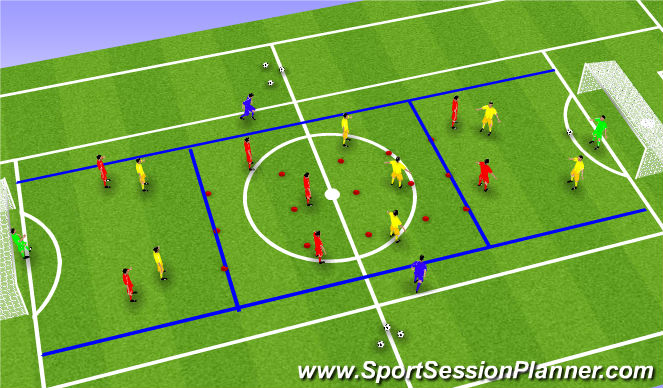 Football/Soccer Session Plan Drill (Colour): Midfield Unit Compactness