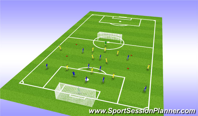 Football/Soccer Session Plan Drill (Colour): winger isolation 11v11