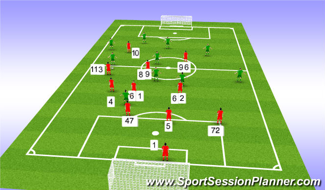 Football/Soccer Session Plan Drill (Colour): 11v11 setpieces