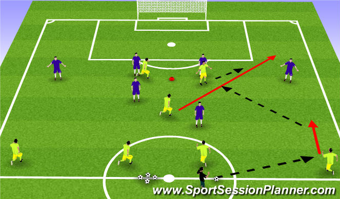 Football/Soccer Session Plan Drill (Colour): Phase play