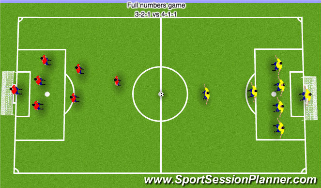 Football/Soccer Session Plan Drill (Colour): Full Game-Possession