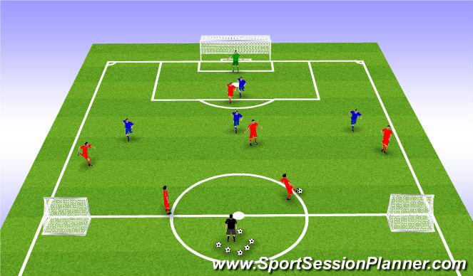 Football/Soccer Session Plan Drill (Colour): 6v4 Functional Defending