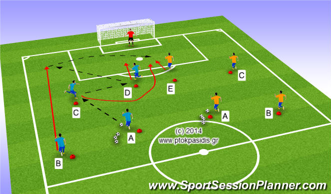 Football/Soccer Session Plan Drill (Colour): ΚΥΡΙΟ ΜΕΡΟΣ Α' ( ΣΥΝΕΡΓΑΣΙΑ ΑΠΟ ΤΑ ΑΚΡΑ)