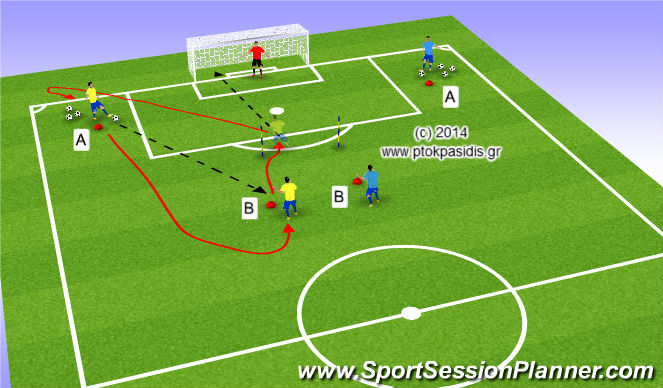 Football/Soccer Session Plan Drill (Colour): ΚΥΡΙΟ ΜΕΡΟΣ Β' (ΣΟΥΤ)