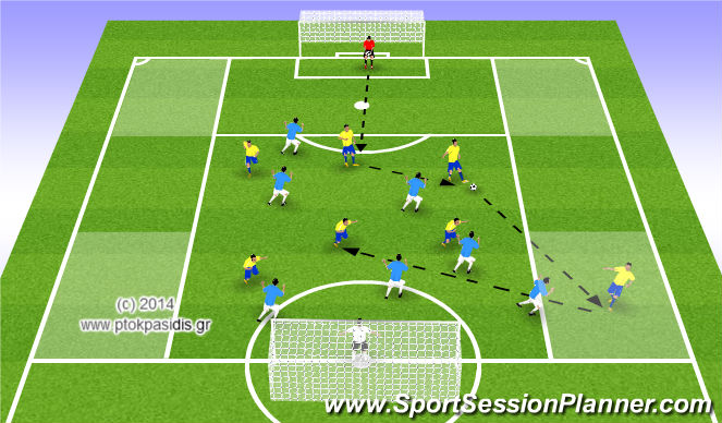 Football/Soccer Session Plan Drill (Colour): ΦΑΣΗ ΜΟΡΦΗΣ ΠΑΙΧΝΙΔΙΟΥ