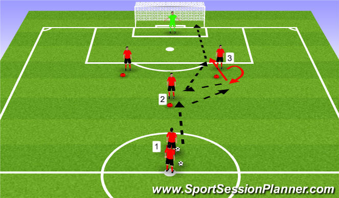 Football/Soccer Session Plan Drill (Colour): Passing Y 6