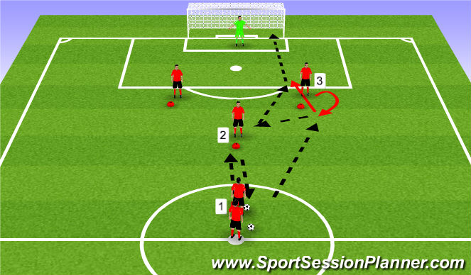 Football/Soccer Session Plan Drill (Colour): Passing Y 7