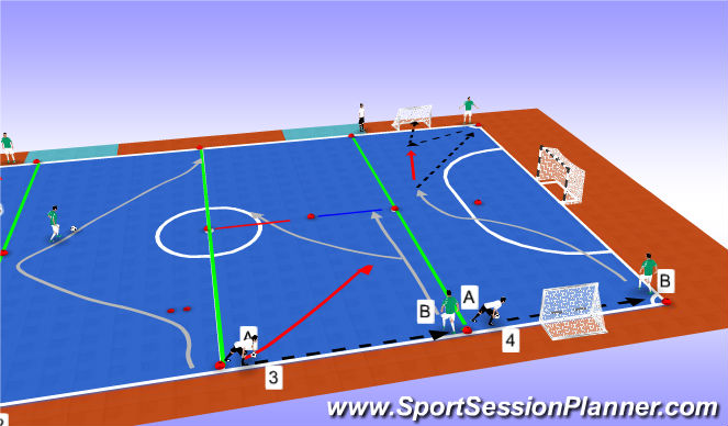 Futsal Session Plan Drill (Colour): Progressions
