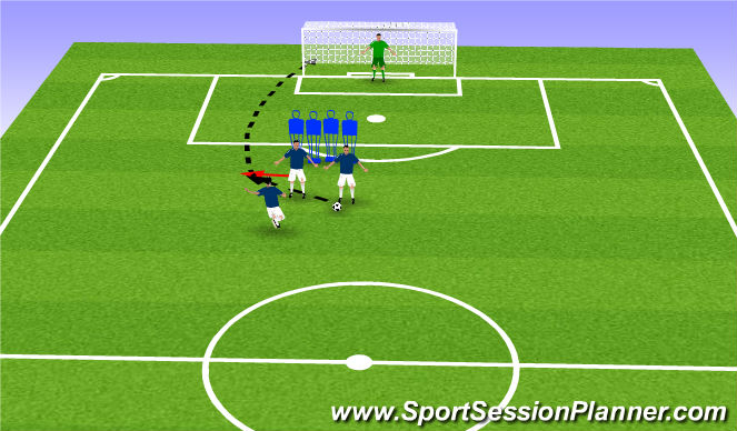 Football/Soccer Session Plan Drill (Colour): 3 man fk