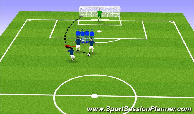 Football/Soccer Session Plan Drill (Colour): 3 man fk