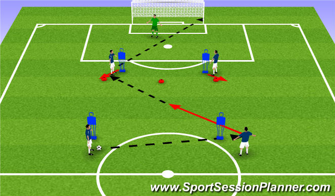 Football/Soccer Session Plan Drill (Colour): finishing on the angles