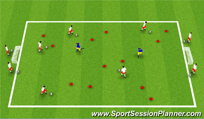 Football/Soccer Session Plan Drill (Colour): Dog Pound