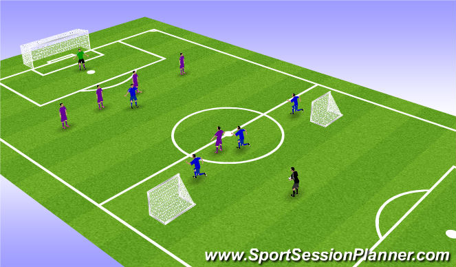 Football/Soccer Session Plan Drill (Colour): front man pressure
