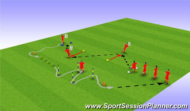 Football/Soccer Session Plan Drill (Colour): Creating Angles