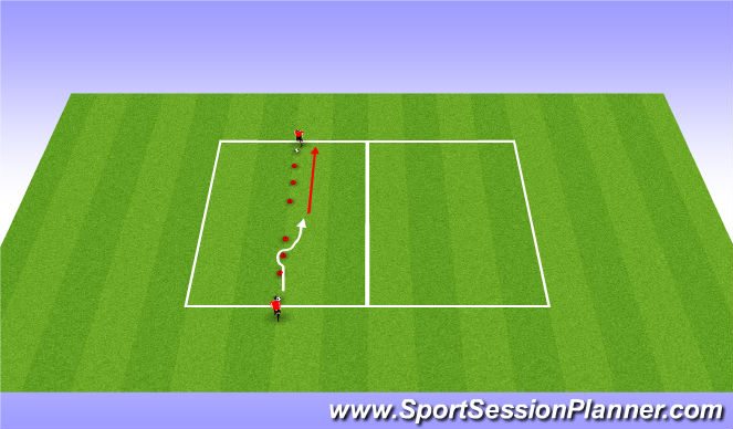 Football/Soccer Session Plan Drill (Colour): Dribbling (Change of direction)
