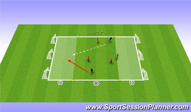 Football/Soccer Session Plan Drill (Colour): Killer Passes