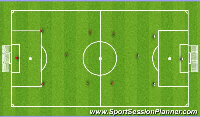 Football/Soccer Session Plan Drill (Colour): 6v6 Game