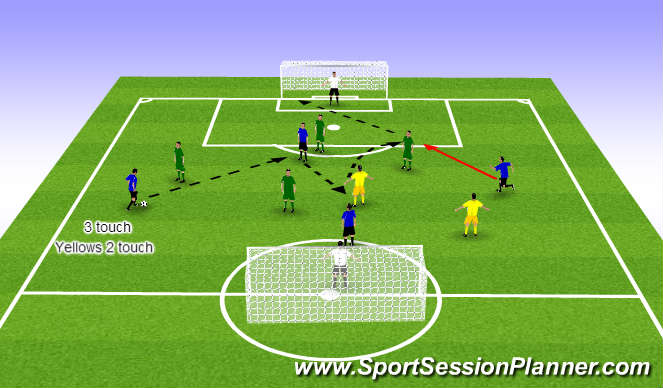 Football/Soccer Session Plan Drill (Colour): 4v4+2