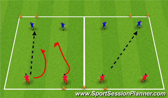Football/Soccer Session Plan Drill (Colour): 2v2 Pressing