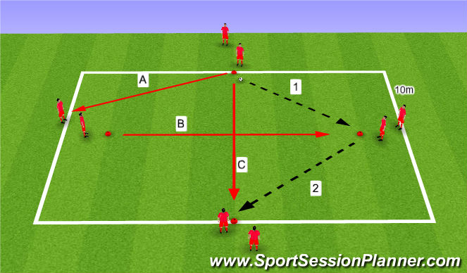 Football/Soccer Session Plan Drill (Colour): Pressing warm up passing drill