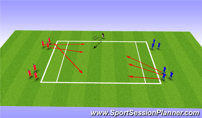 Football/Soccer Session Plan Drill (Colour): Pressing 3v3