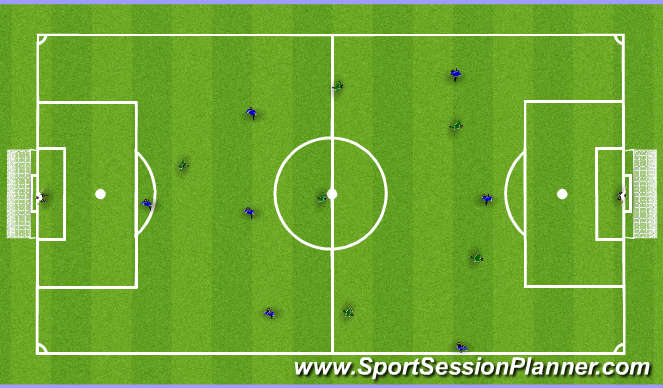 Football/Soccer Session Plan Drill (Colour): 7v7 Attacking Formation