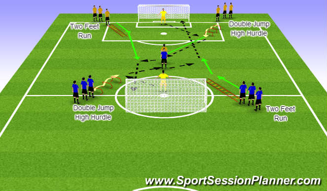 Football/Soccer Session Plan Drill (Colour): Combination Play Warm-Up to Goal