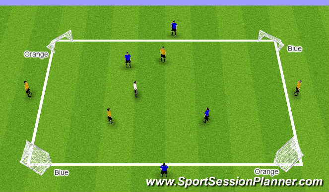 Football/Soccer Session Plan Drill (Colour): 2v2+1+4