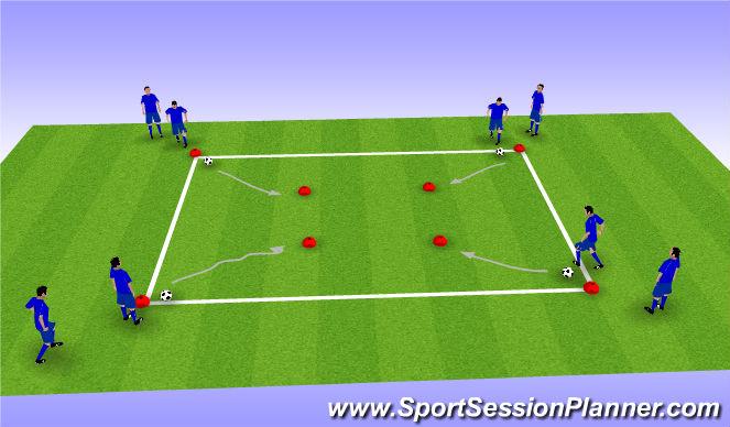 Football/Soccer Session Plan Drill (Colour): 1v1 Skills on Cone