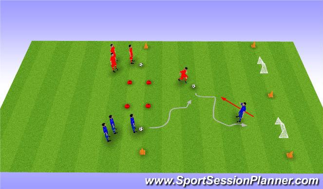 Football/Soccer Session Plan Drill (Colour): 1 v1 Awareness