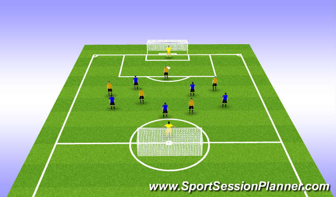 Football/Soccer Session Plan Drill (Colour): 6v6 to Goal