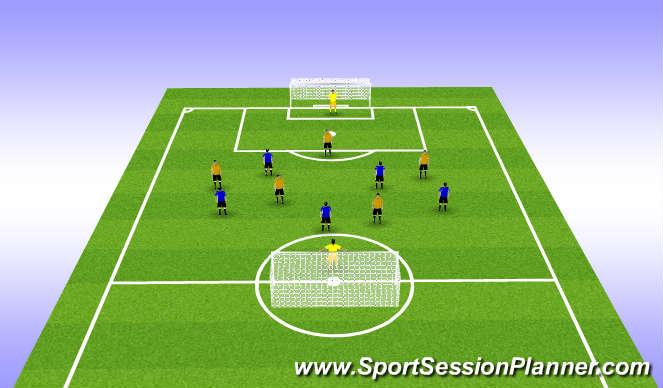 Football/Soccer Session Plan Drill (Colour): 6v6 to Goal