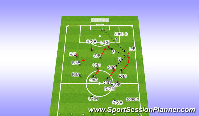 Football/Soccer Session Plan Drill (Colour): FUNCTION :