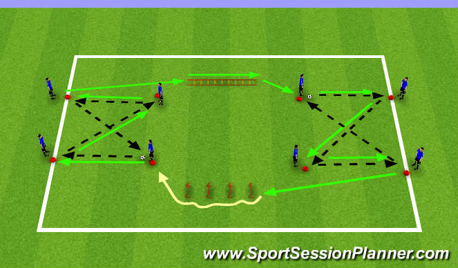 Football/Soccer Session Plan Drill (Colour): Technical: Passing & Receiving Fitness