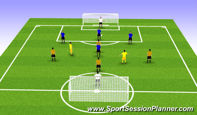 Football/Soccer Session Plan Drill (Colour): SSG, 4v4+2 to Goal