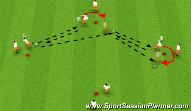 Football/Soccer Session Plan Drill (Colour): Wall Passing/Give & Go